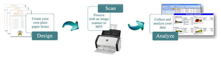 ocr-design-scan-analyse